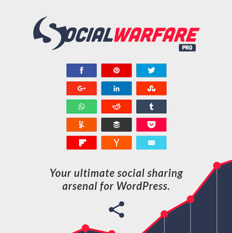 social warfare plugin | compounding joy